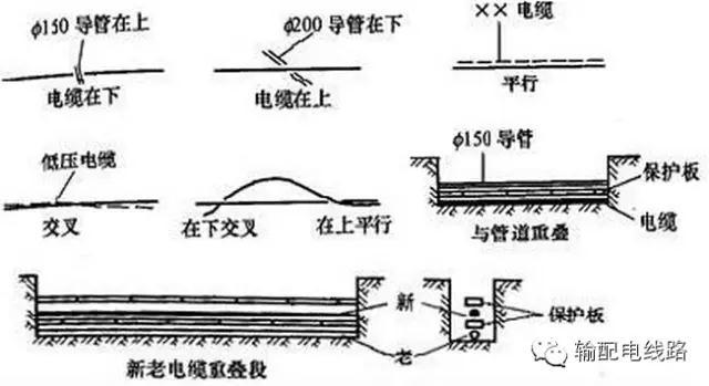 也可以采用计算机CAD软件绘制标准的电缆路径走向图,并以硬盘形