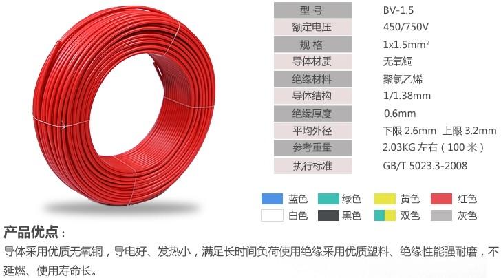 5平方电线铜线线径多大有几斤载流量多少能承受